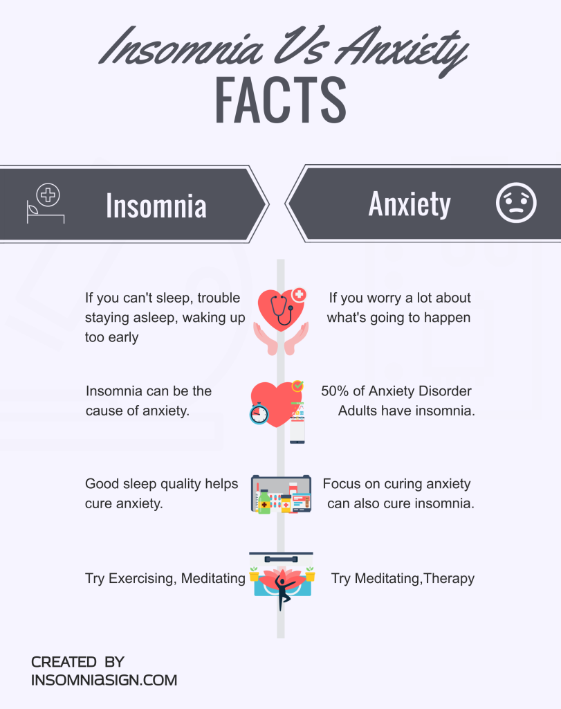 Do I have insomnia or Anxiety?